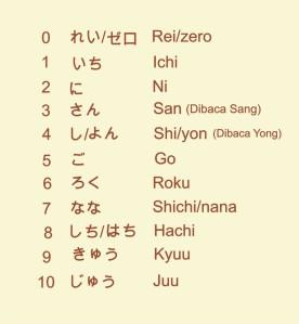 angka-1-10